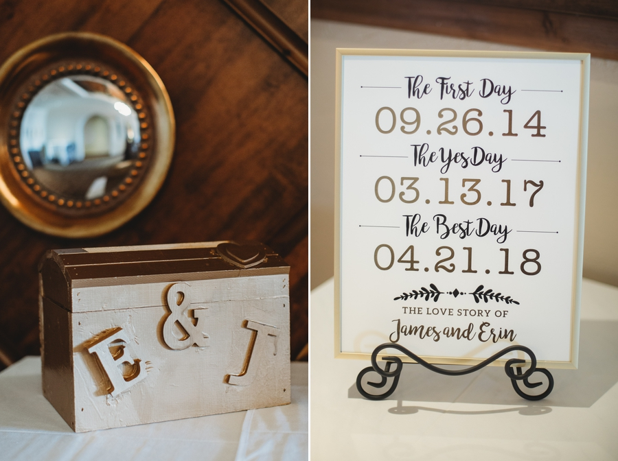 reception details with card box